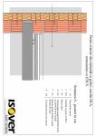 Perete exterior din caramida sau BCA - sistem ETICS / Termoizolatii din vata bazaltica pentru termosisteme / SAINT-GOBAIN CONSTRUCTION PRODUCTS ROMANIA SRL, ISOVER BUSINESS UNIT