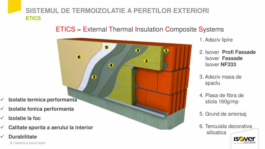 Pagina 2 - Prezentare sistem ISOVER ETICS -Termoizolare pereti exteriori ISOVER Catalog, brosura...