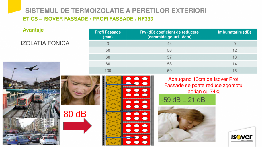 Pagina 10 - Prezentare sistem ISOVER ETICS -Termoizolare pereti exteriori ISOVER Catalog, brosura...