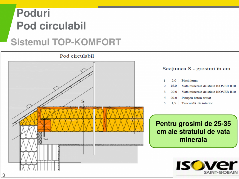 Pagina 3 - Sistemul TOP-KOMFORT pentru poduri circulabile si necirculabile ISOVER RIO ALU, RIO...