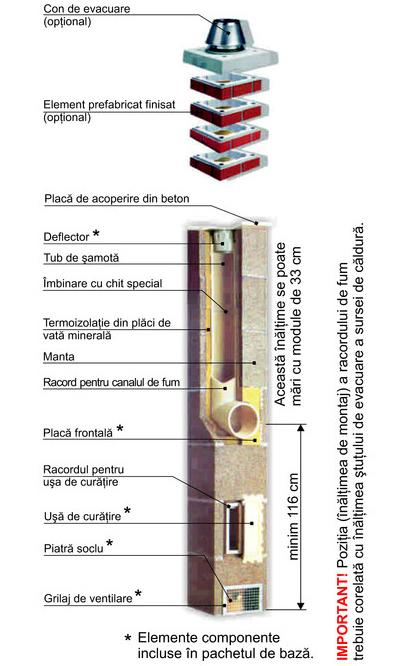 Cos de fum Schiedel Uni Plus BRAMAC DIVIZIA SCHIEDEL - Poza 2