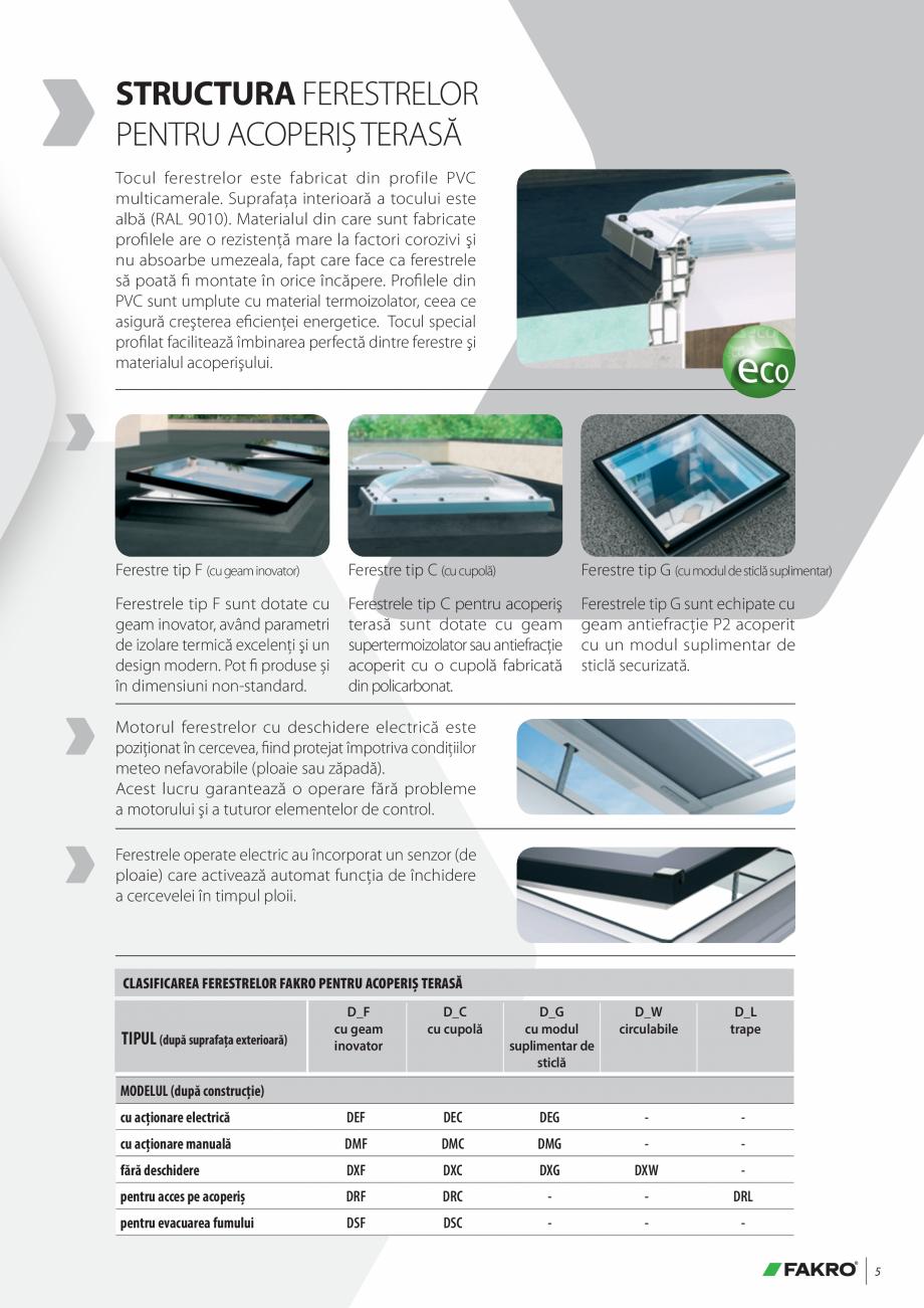 Pagina 5 - Lista de preturi ferestre pentru acoperis terasa FAKRO Catalog, brosura Romana ip G (cu...