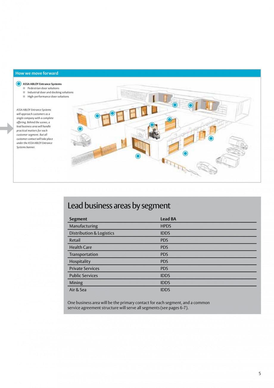 Pagina 5 - Servicii Assa Abloy Entrance Systems  Catalog, brosura Engleza cialized need.  How we...