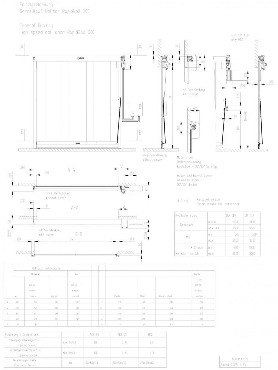 Pagina 1 - CAD-DWG Usa industriala rapida ASSA ABLOY Detaliu de produs RapidRoll® 300