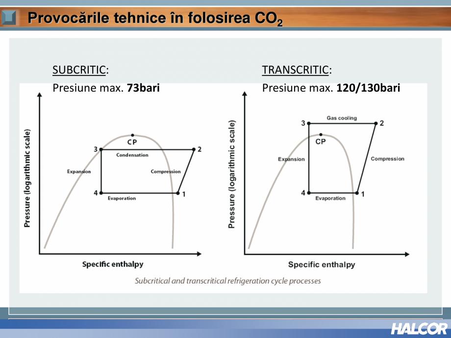 Pagina 7 - Tevi din aliaj de cupru pentru aplicatii de CO2 de inalta presiune  HALCOR TALOS®XS...