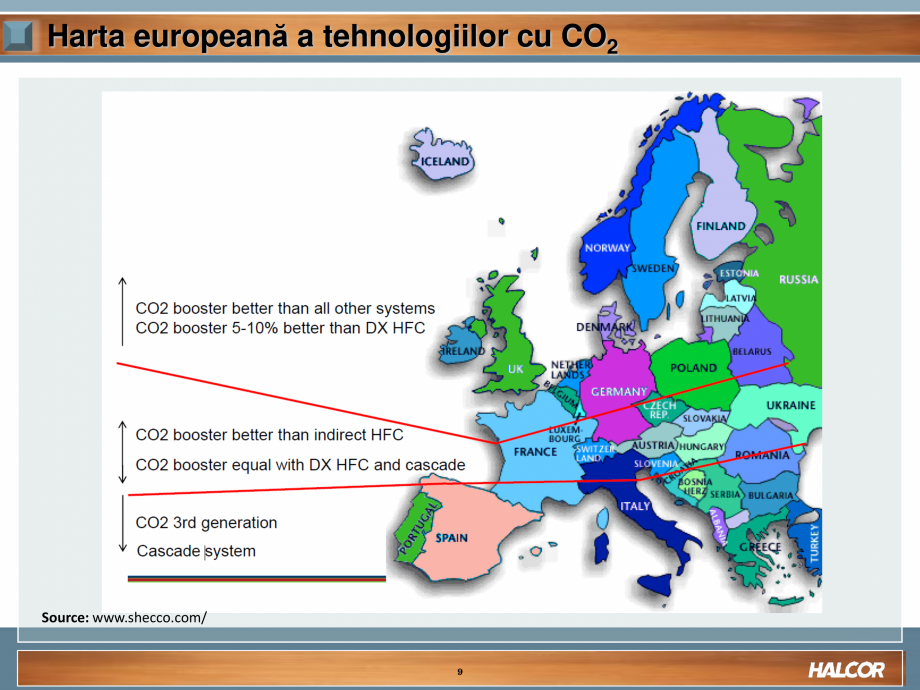 Pagina 9 - Tevi din aliaj de cupru pentru aplicatii de CO2 de inalta presiune  HALCOR TALOS®XS...
