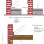 Perforari executate din interior, respectiv exterior