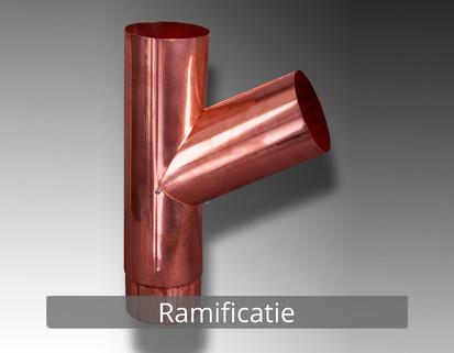 10. Ramificatie RONDA Componente sistem pluvial (CUPRU)