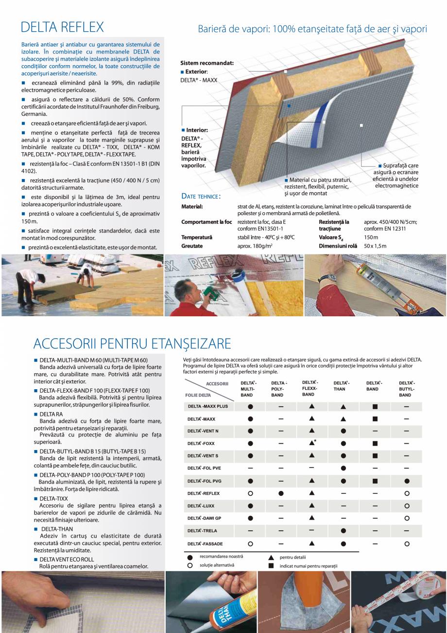 Pagina 4 - Folii anticondens pentru toate sistemele de acoperisuri DELTA VENT N, VENT S, FOXX, MAXX,...