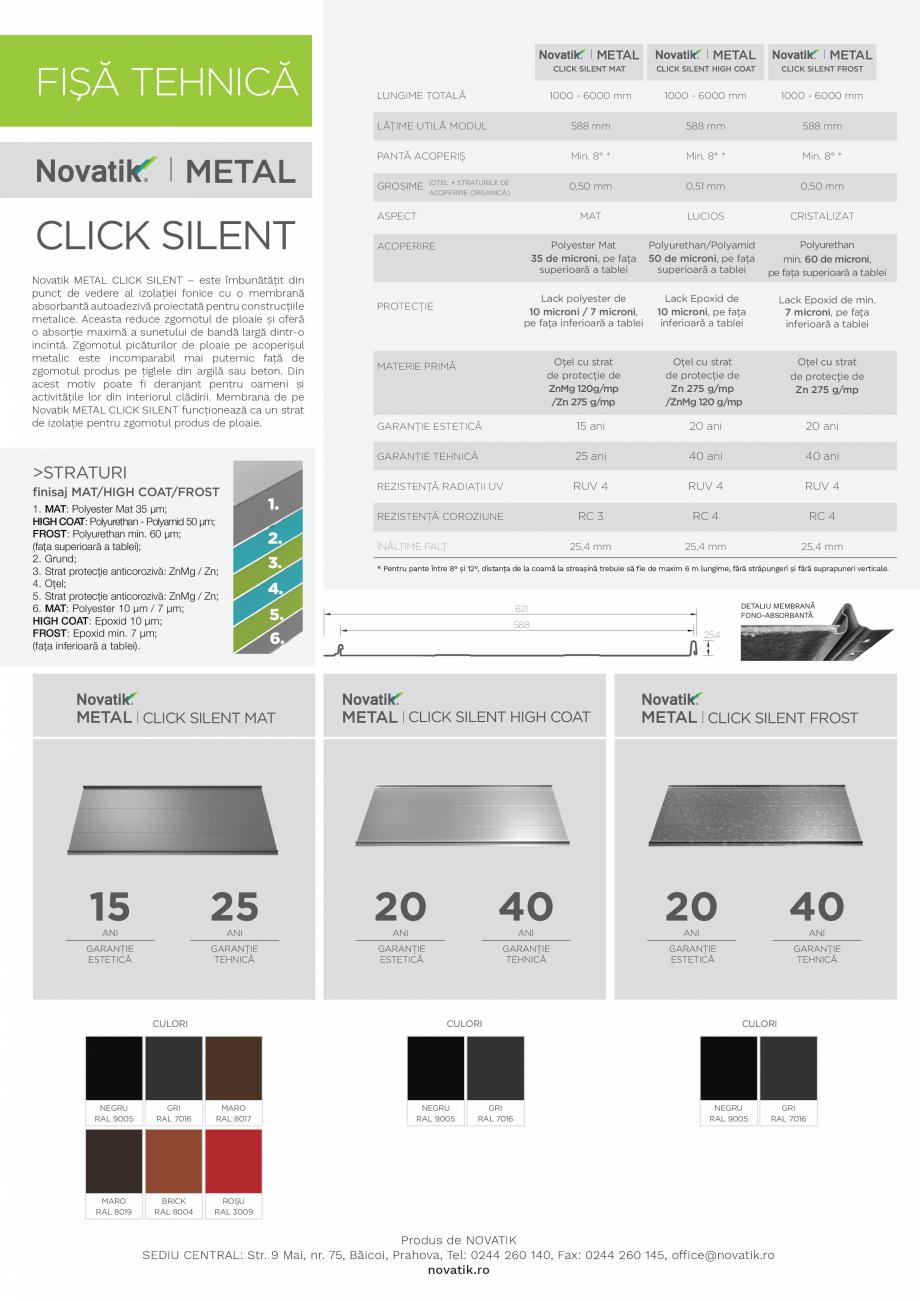 Pagina 1 - Tablă prefălțuită pentru acoperișuri fălțuite NOVATIK   METAL Click Silent Fisa...