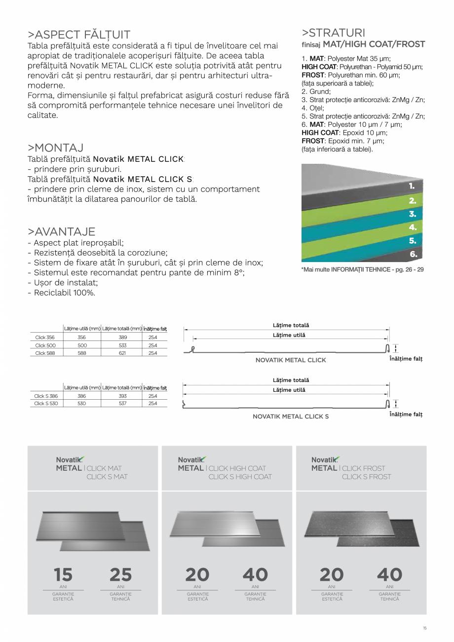 Pagina 15 - Catalog general de produse NOVATIK | METAL Catalog, brosura Romana