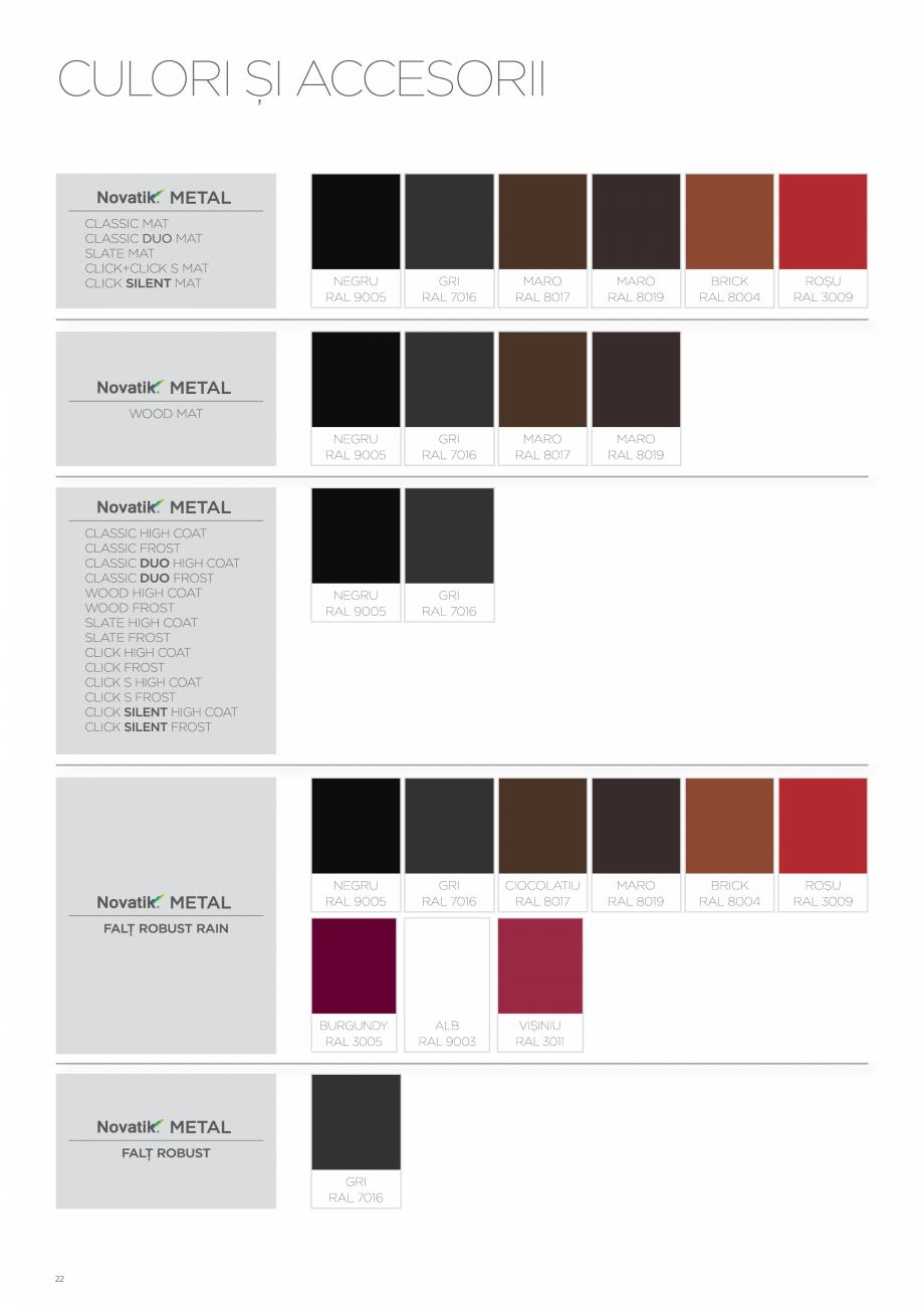 Pagina 22 - Catalog general de produse NOVATIK | METAL Catalog, brosura Romana