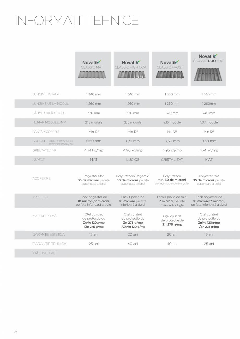 Pagina 26 - Catalog general de produse NOVATIK | METAL Catalog, brosura Romana