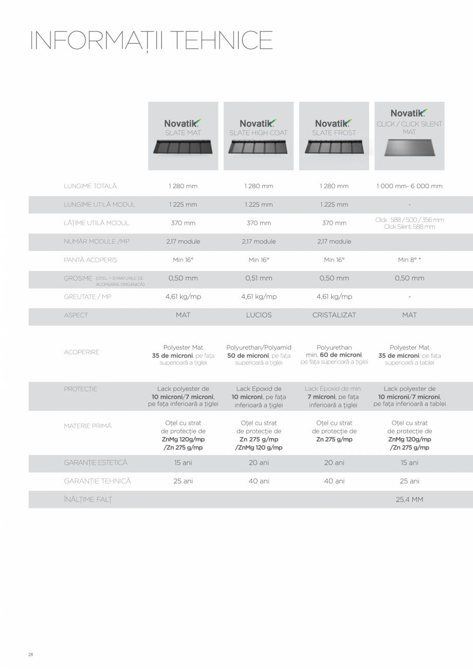Pagina 28 - Catalog general de produse NOVATIK | METAL Catalog, brosura Romana