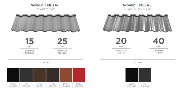 Schiță dimensiuni Țigla metalică Novatik METAL | CLASSIC - un acoperiș solid și eficient recomandat și