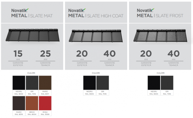 Schiță dimensiuni Țiglă metalică Novatik METAL   SLATE - acoperișul cu aspect de ardezie
