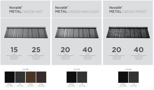 Schiță dimensiuni Țiglă metalică Novatik METAL   WOOD - acoperișul cu aspect de șindrilă