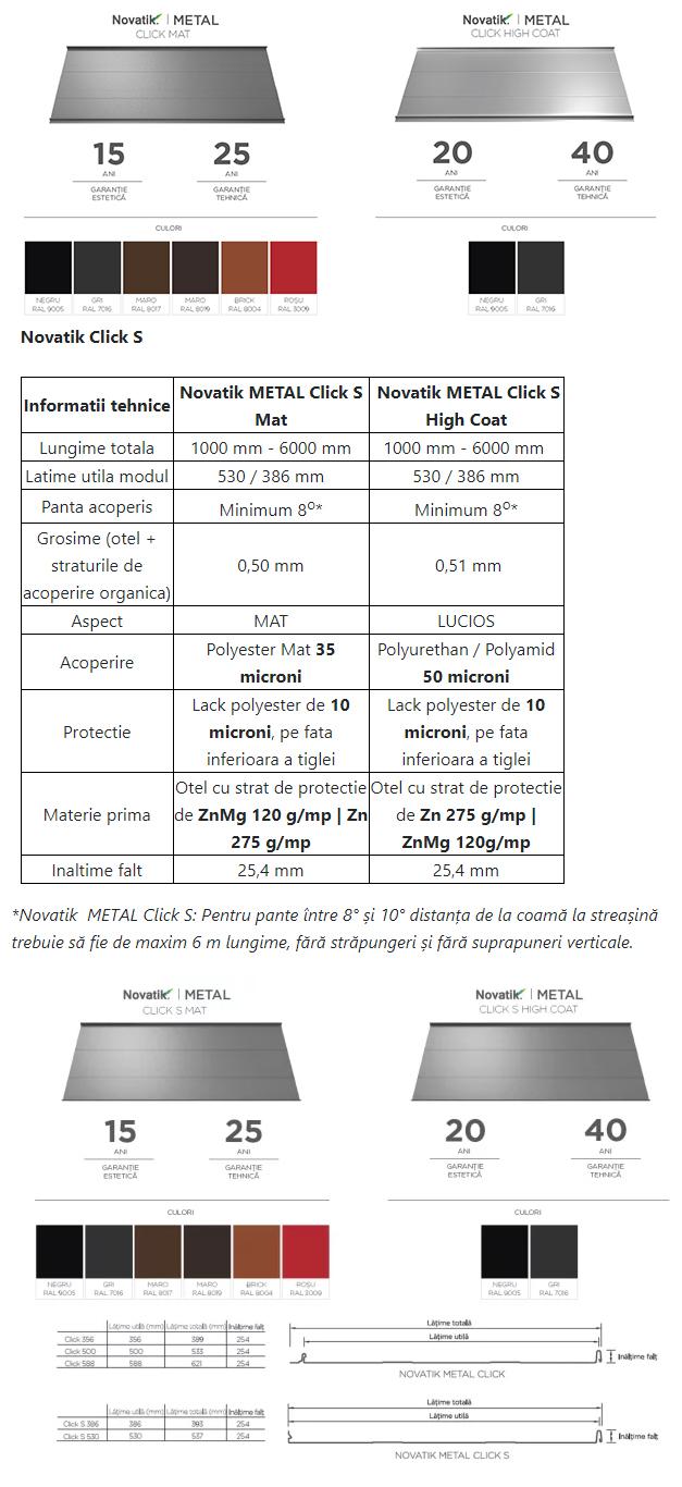 Schiță dimensiuni Tabla prefălțuită - Novatik METAL Click