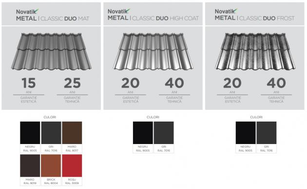 Schiță dimensiuni Țiglă metalică Novatik METAL   CLASSIC DUO - un acoperiș eficient