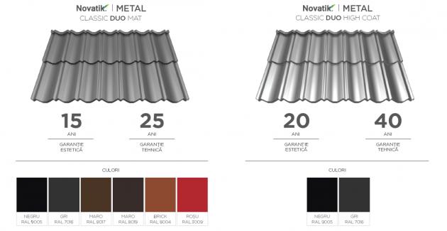 Schiță dimensiuni Țiglă metalică Novatik METAL | CLASSIC DUO - un acoperiș eficient