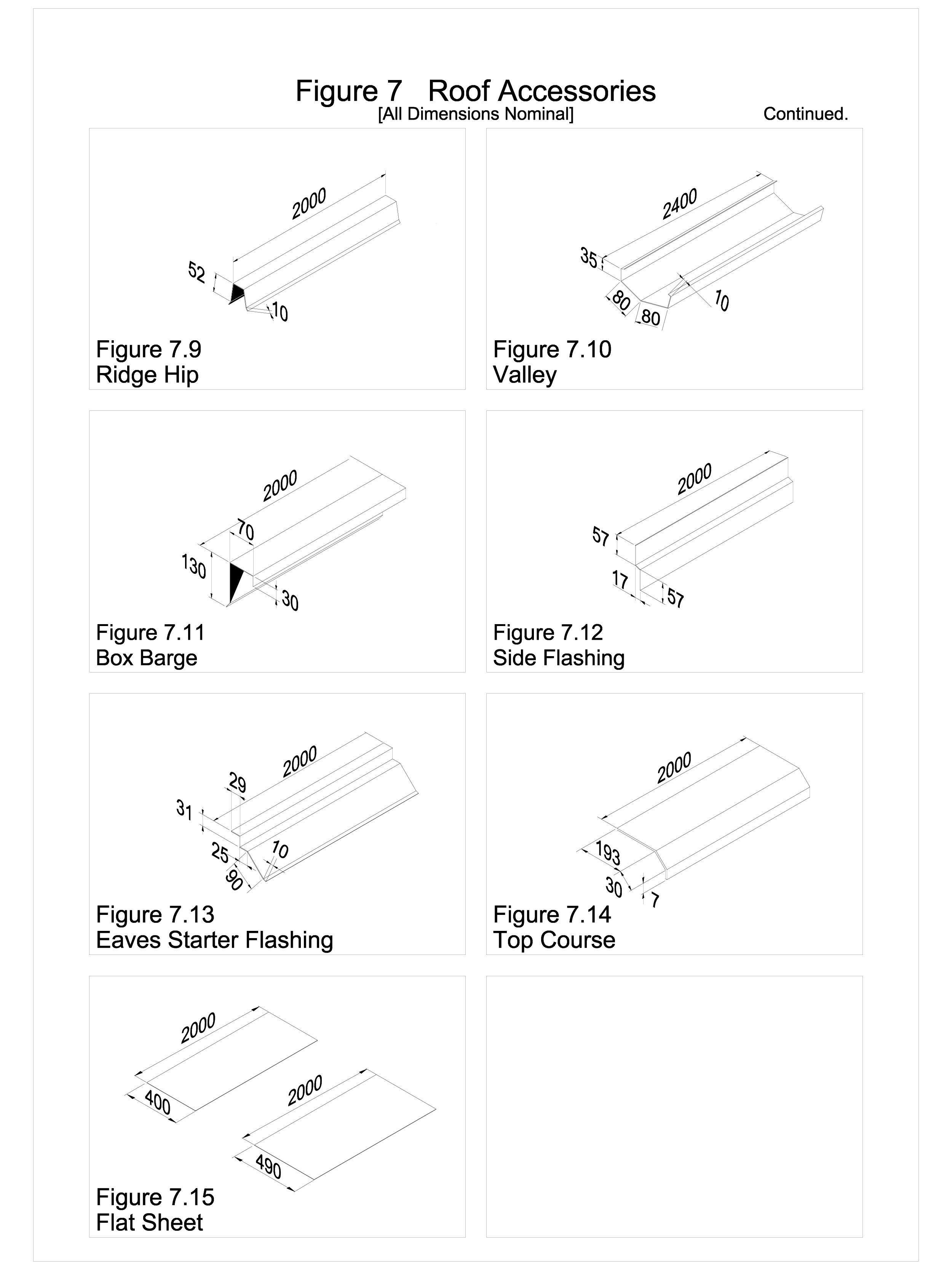 Pagina 1 - CAD-DWG Accesorii pentru invelitori din tabla tip tigla 02 GERARD Detaliu de produs SHAKE...