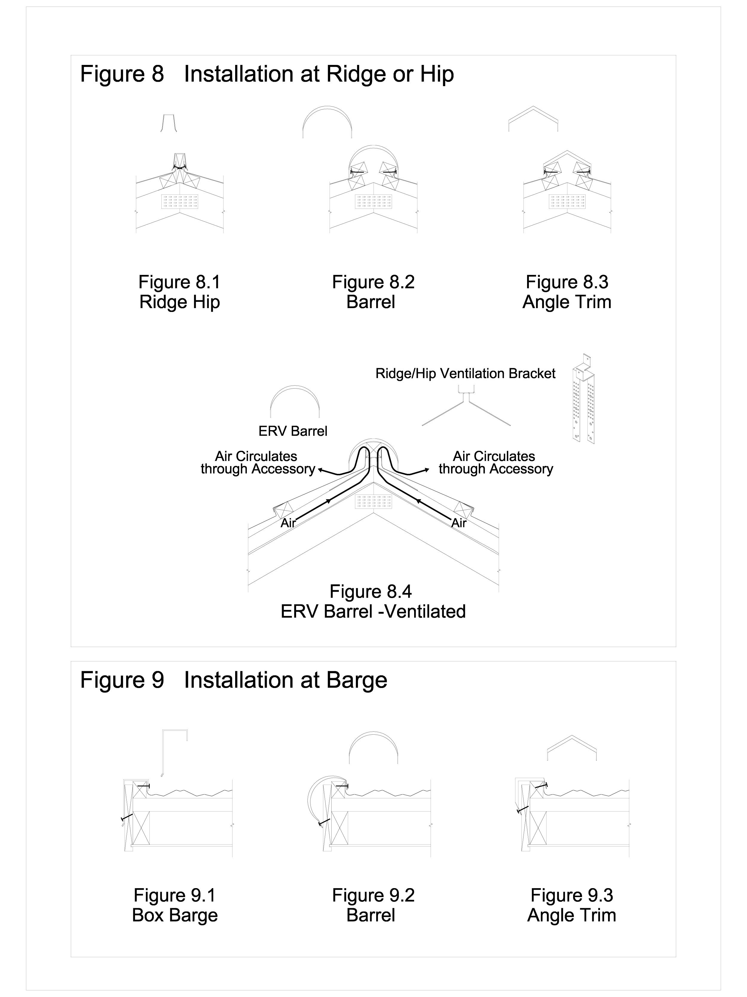 Pagina 1 - Detalii de coama si de timpan pentru invelitori de tabla tip tigla SHAKE, MILANO,...