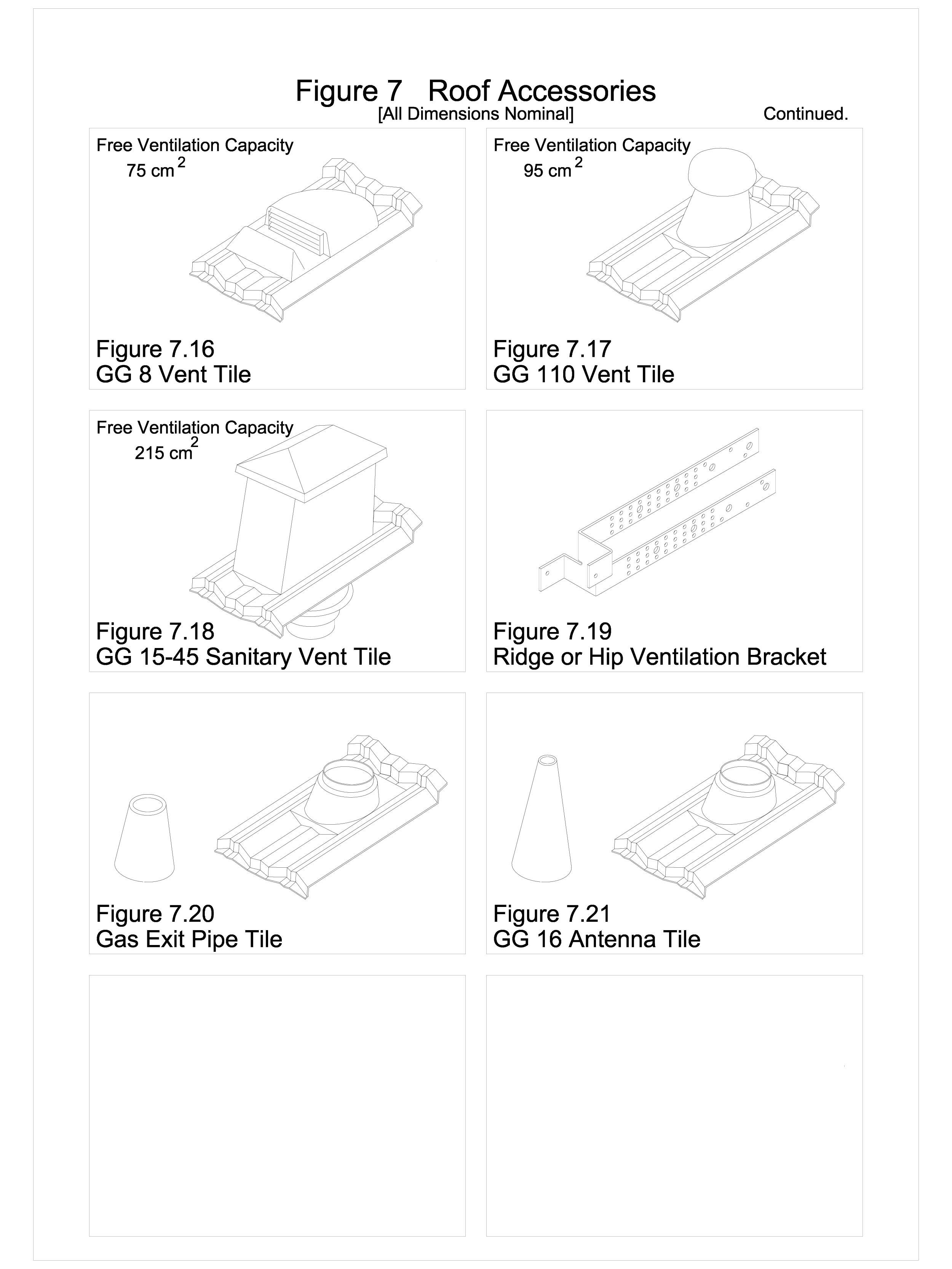 Detalii de imbinare cu tigle speciale de ventilare si de strapungere SHAKE, MILANO, HERITAGE, CLASSIC, SHINGLE, DIAMANT GERARD Acoperis cu tigla metalica cu acoperire de piatra naturala FINAL DISTRIBUTION  - Pagina 1