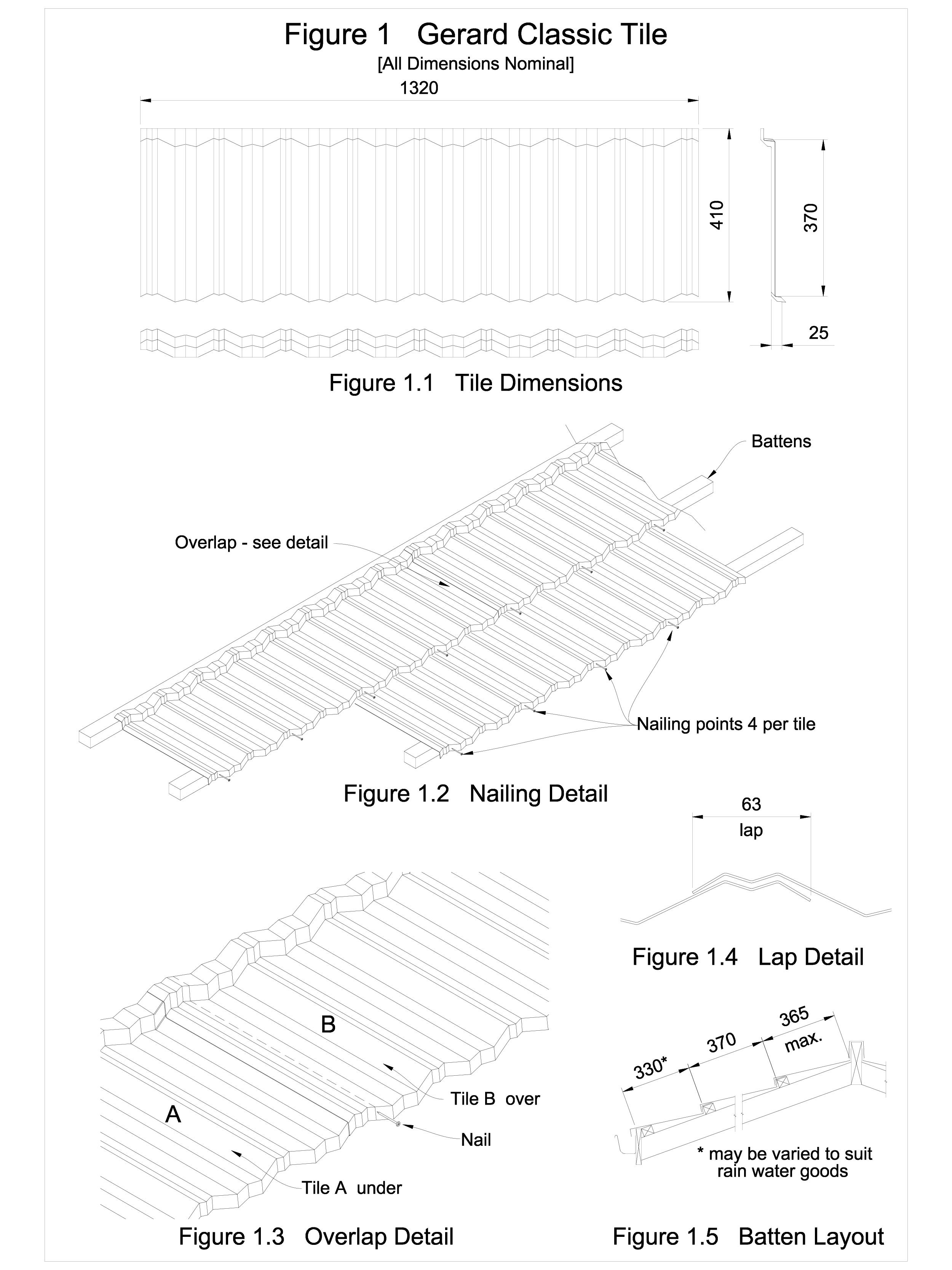 Detaliu de imbinare in camp, invelitori din tabla tip tigla CLASSIC GERARD Acoperis cu tigla metalica cu acoperire de piatra naturala FINAL DISTRIBUTION  - Pagina 1