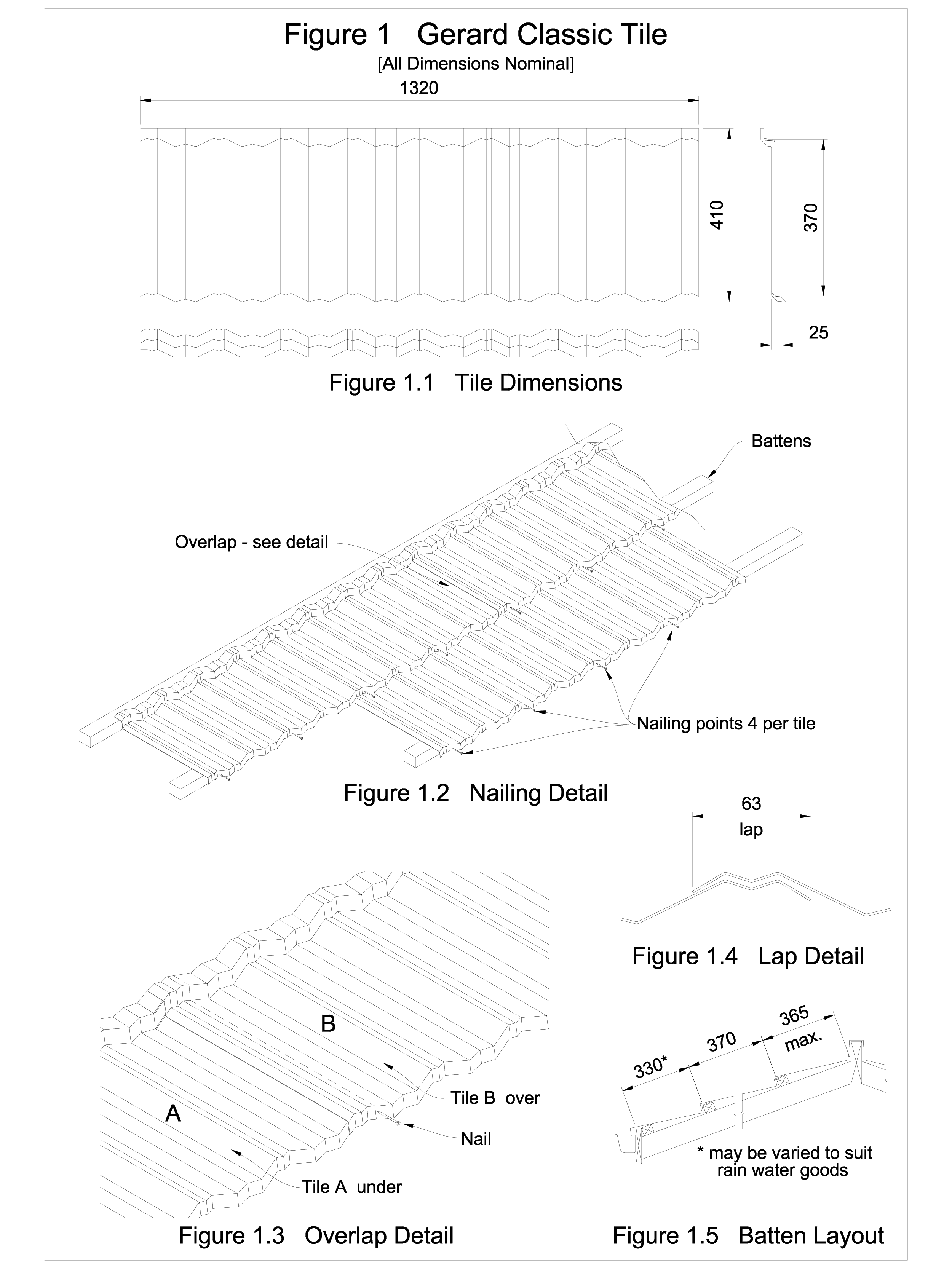 Pagina 1 - CAD-DWG Detaliu de imbinare in camp, invelitori din tabla tip tigla GERARD Detaliu de...