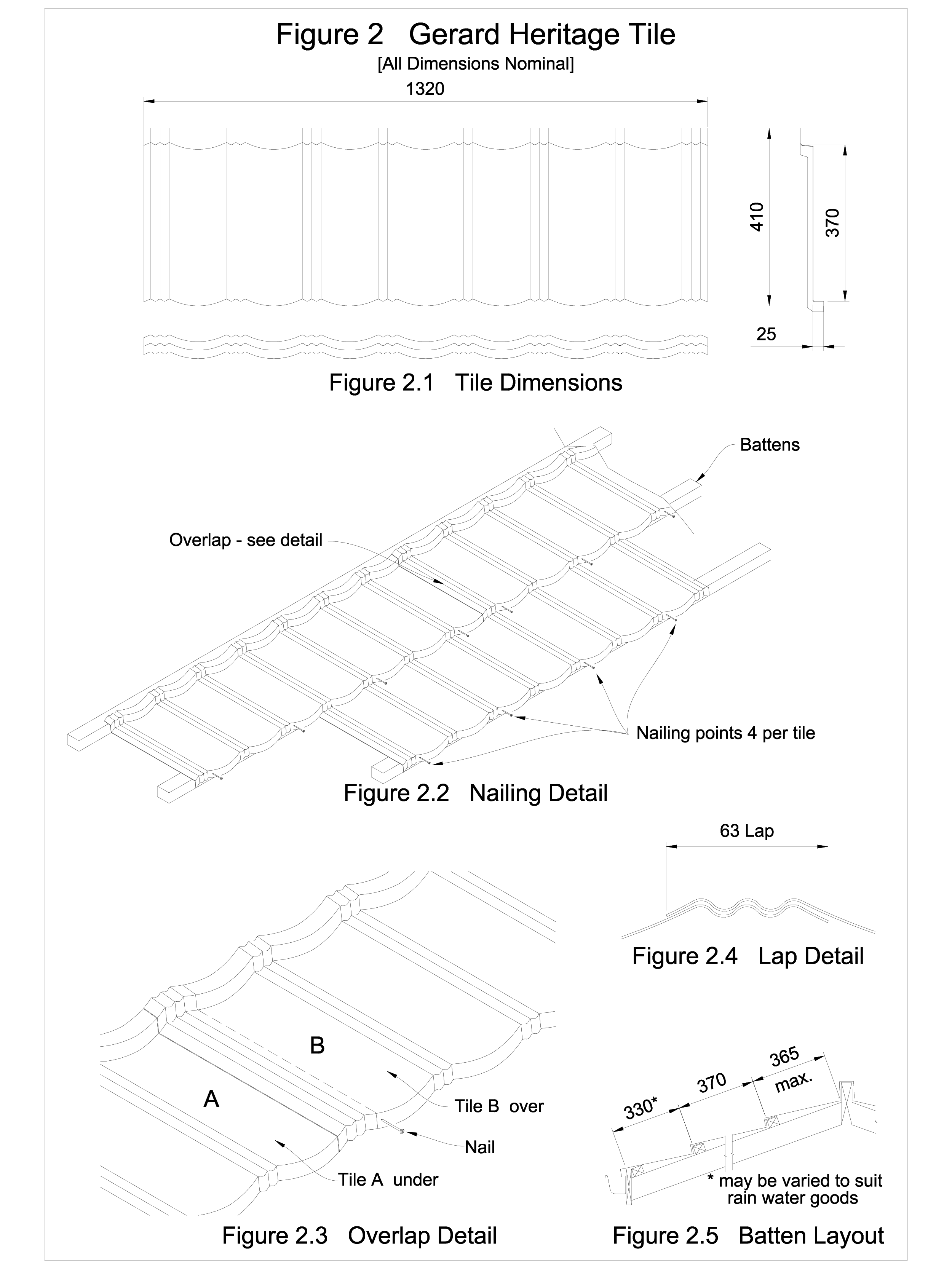 Detaliu de imbinare in camp, invelitori din tabla tip tigla HERITAGE GERARD Acoperis cu tigla metalica cu acoperire de piatra naturala FINAL DISTRIBUTION  - Pagina 1