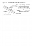 Invelitori de tabla tip tigla, detaliu de camp GERARD