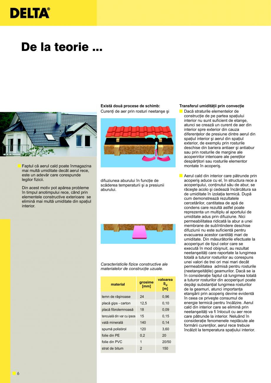 Pagina 7 - Sisteme de acoperisuri DELTA DELTA Catalog, brosura Romana iºului  factori interiori de ...