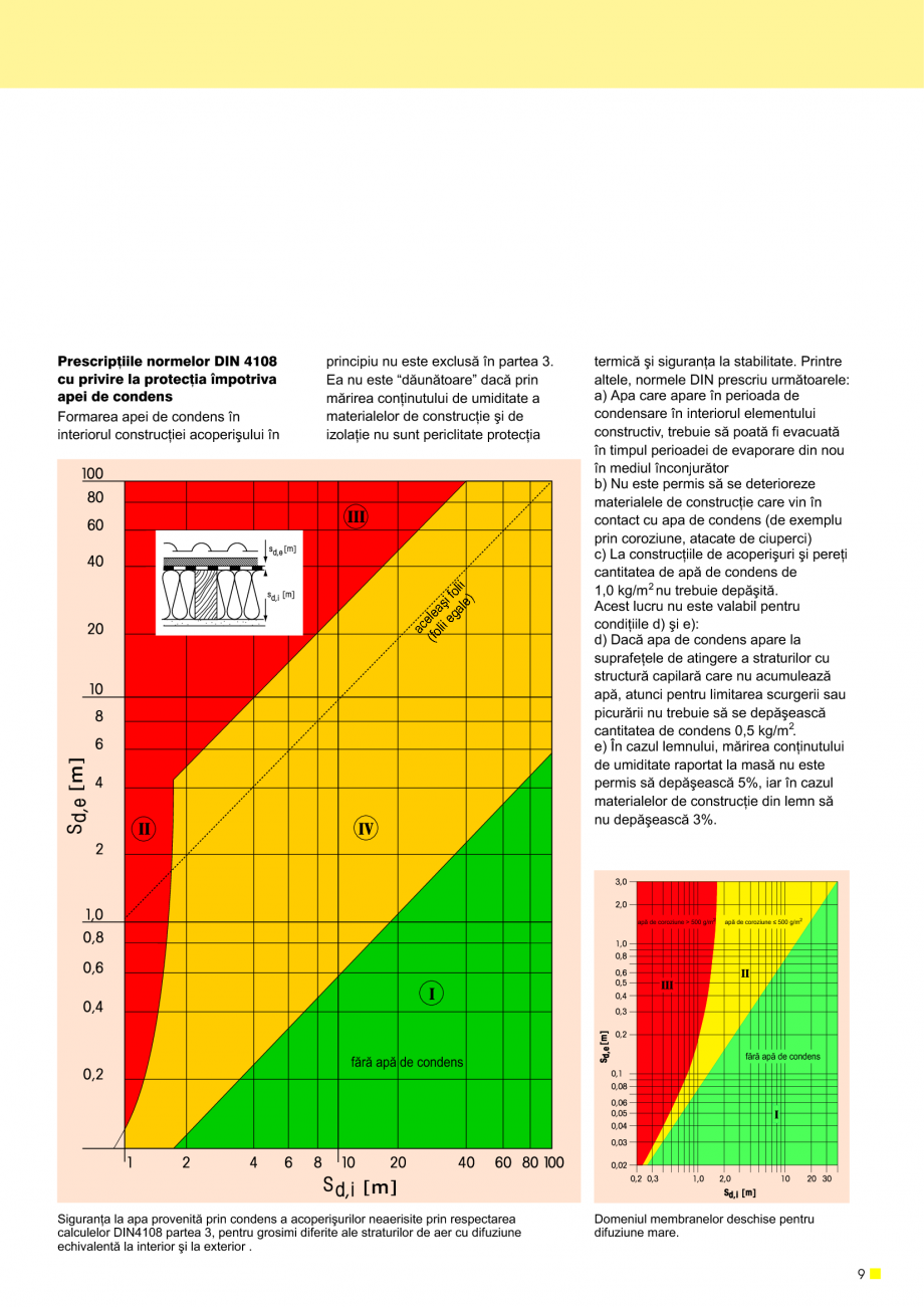 Catalog, brosura Folii anticondens pentru toate sistemele de acoperisuri VENT N, VENT S PLUS, VENT S, VENT N PLUS, DRAGOFOL, TRELA PLUS, TRELA, REFLEX, MAXX PLUS, MAXX, FOXX PLUS, FOXX, FOL PVE, FOL PVG, MAXX TITAN, REFLEX PLUS DELTA Folii anticondens pentru toate sistemele de acoperisuri FINAL DISTRIBUTION xecutate astfel ca suprafaþa totalã de transfer termic, inclusiv a rosturilor, sã fie durabil... - Pagina 10