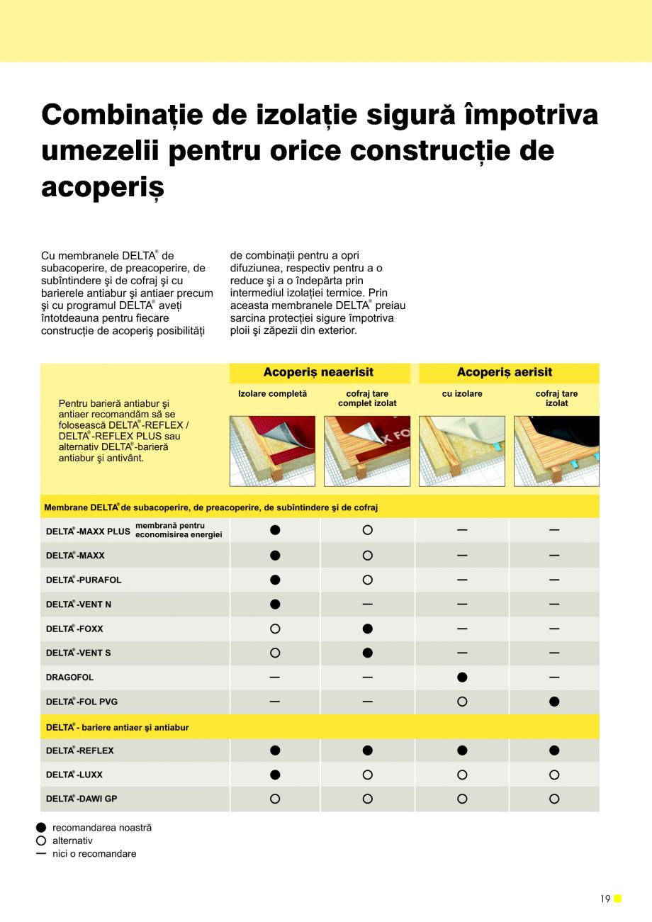 Pagina 20 - Sisteme de acoperisuri DELTA DELTA Catalog, brosura Romana ul de izolare. Protecþie...