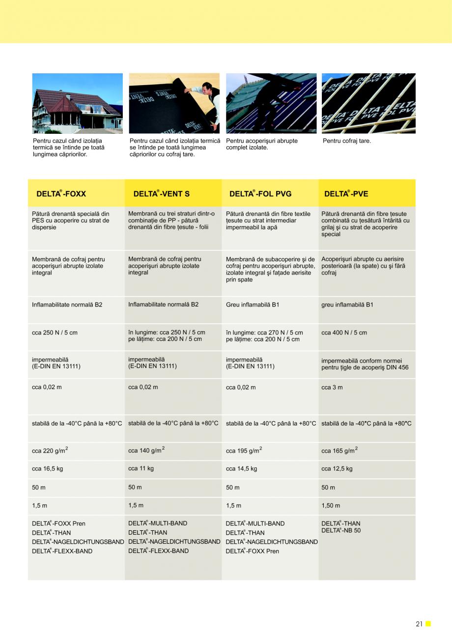 Pagina 22 - Sisteme de acoperisuri DELTA DELTA Catalog, brosura Romana atea termicã: Greutate:...
