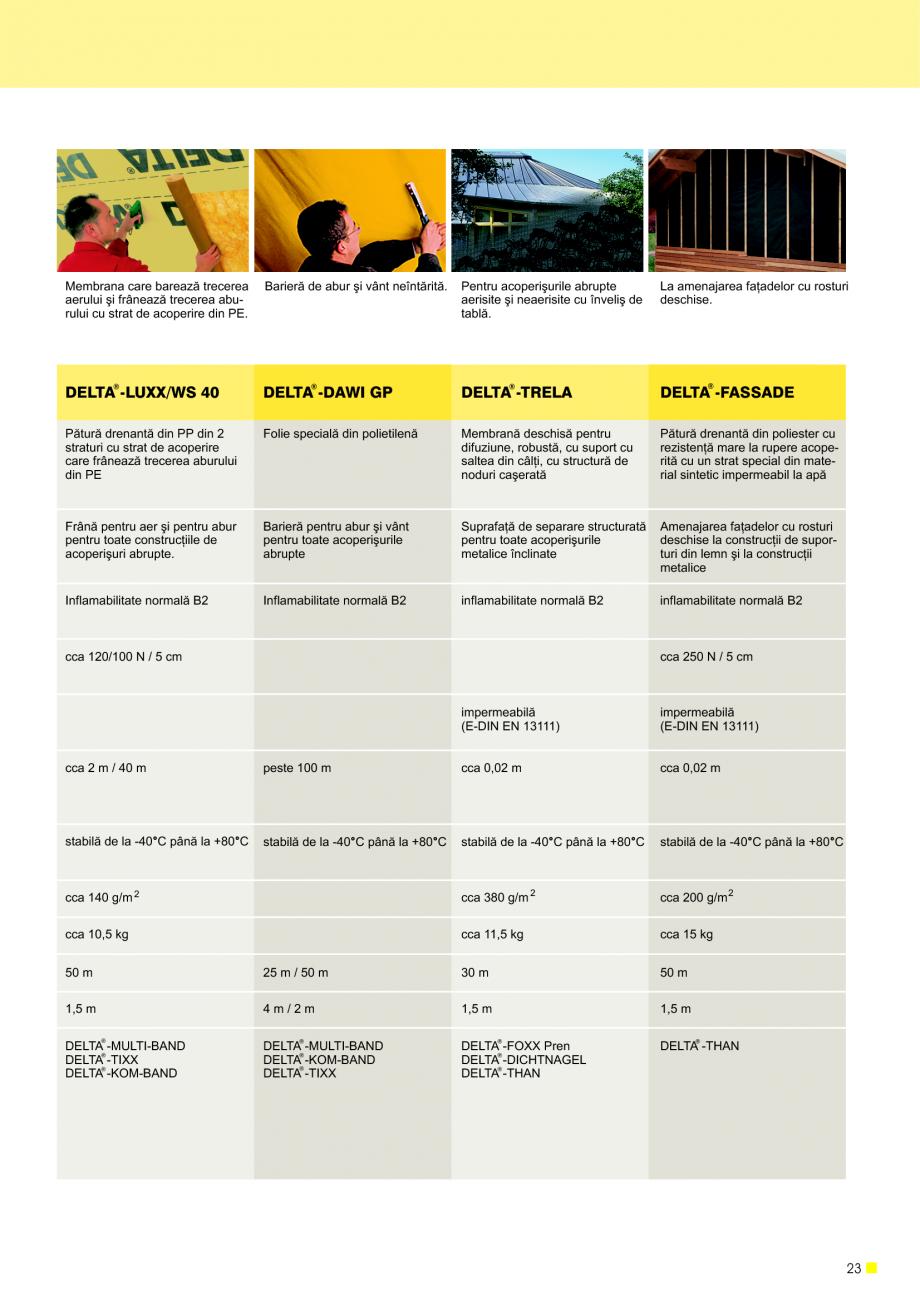 Pagina 24 - Sisteme de acoperisuri DELTA DELTA Catalog, brosura Romana entru construc]ii de...