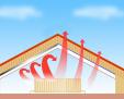 Schema de montaj, bariera antivapori pentru toate tipurile de acoperisuri DELTA - REFLEX