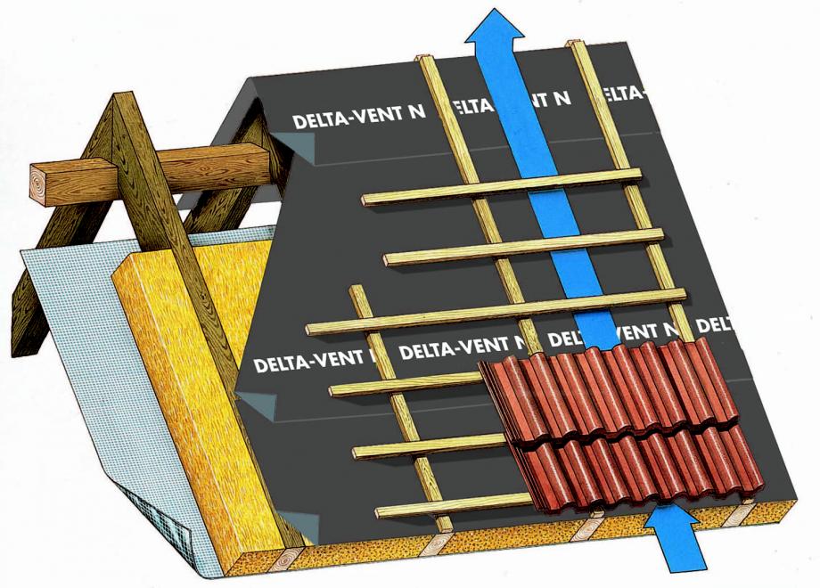 Instructiuni montaj, utilizare Schema de montaj, membrane pentru acoperisuri neventilate fara astereala VENT N DELTA Folii anticondens pentru toate sistemele de acoperisuri FINAL DISTRIBUTION  - Pagina 1