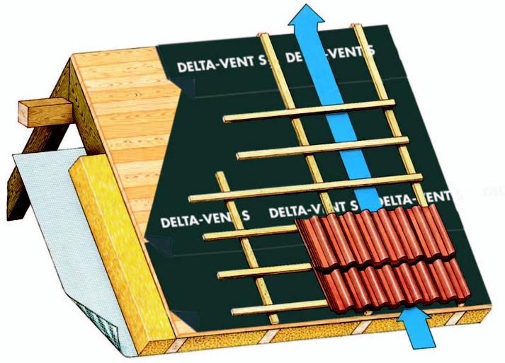 Pagina 1 - Scheme de montaj, membrane pentru acoperisuri neventilate cu astereala DELTA VENT S...