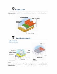 Schita membrane termosudabile