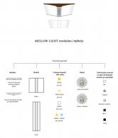 Prezentare generala corpuri de iluminat incastrate sau aplicate ZUMTOBEL