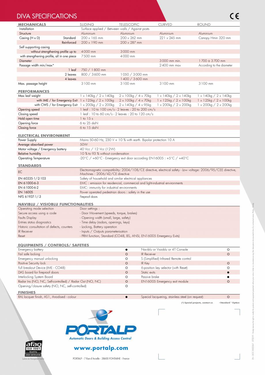 Pagina 6 - Usi glisante curbate PORTALP Glisante DIVA Catalog, brosura Engleza  use (choice of...