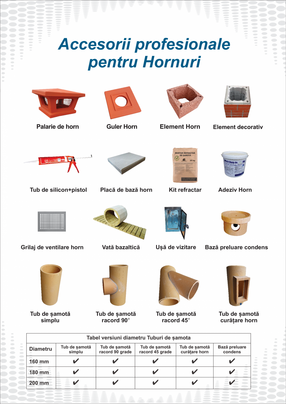 Pagina 8 - Catalog, brosura Hornuri profesionale si accesorii PremierHORN, EcoHORN, StarterHORN ,...
