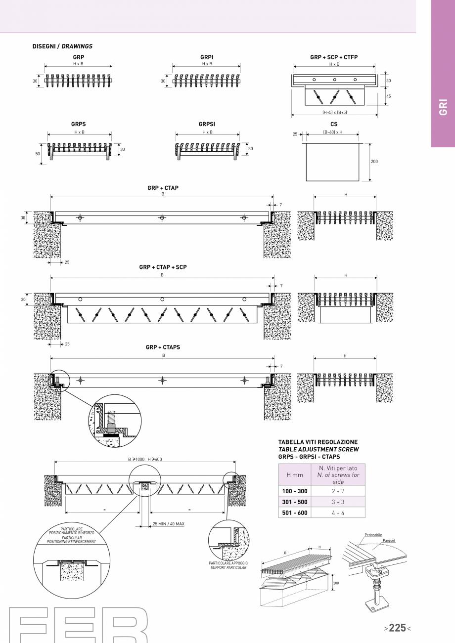 Pagina 2 - Grila de pardoseala flotanta cu bare fixe, orizontale Brofer GRP Fisa tehnica Italiana,...