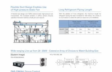 Unitate necarcasata pentru plafon fals - tip DUCT MITSUBISHI ELECTRIC