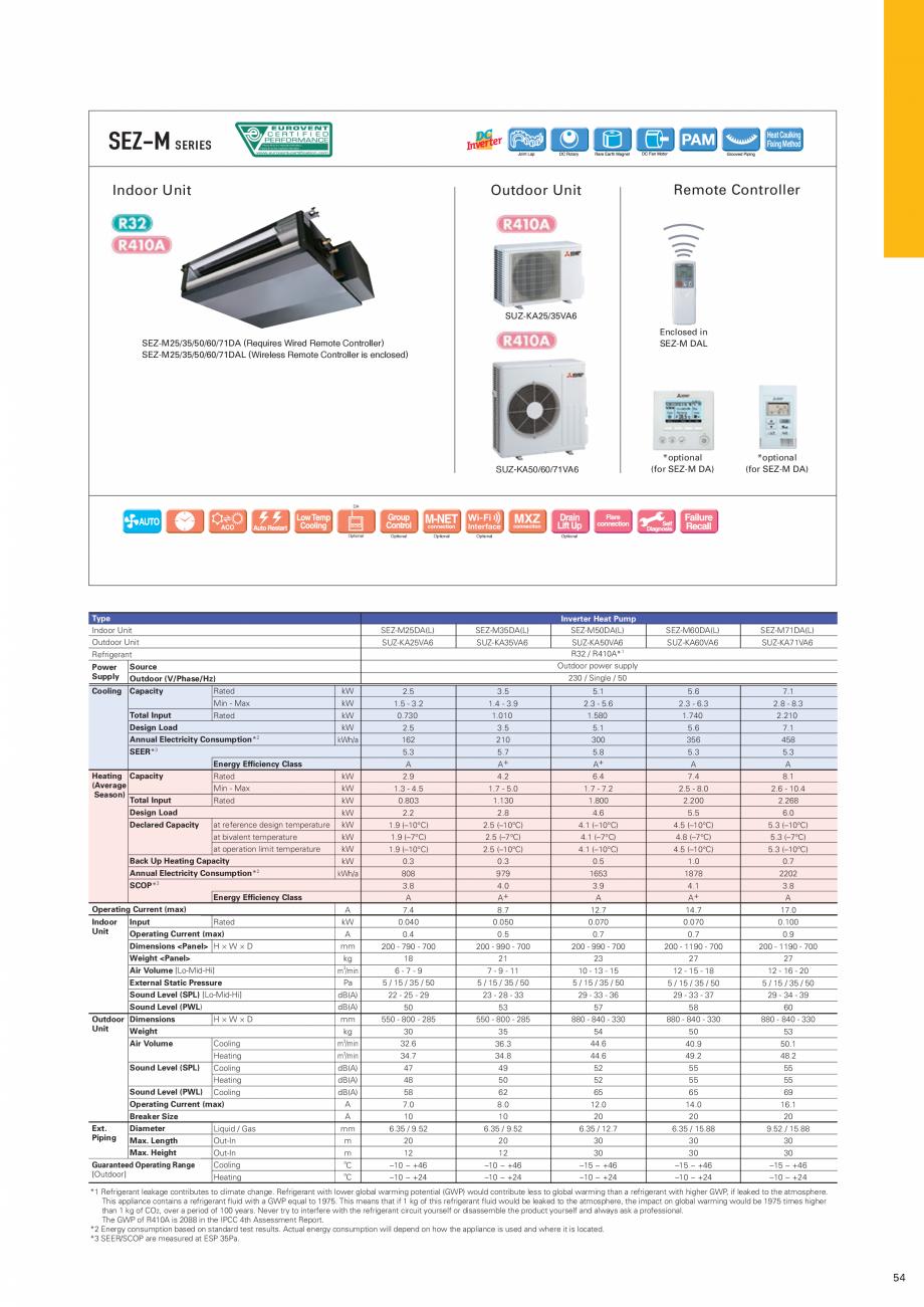 Pagina 2 - Unitate necarcasata pentru plafon fals - tip DUCT MITSUBISHI ELECTRIC SEZ Fisa tehnica...