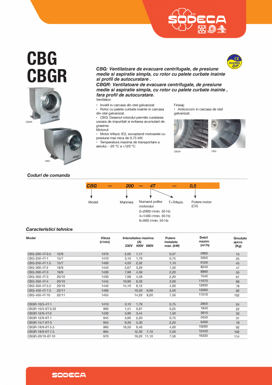 Pagina 1 - Ventilator centrifugal pentru hota SODECA CBG Fisa tehnica Romana cbg cbgR  CBG:...