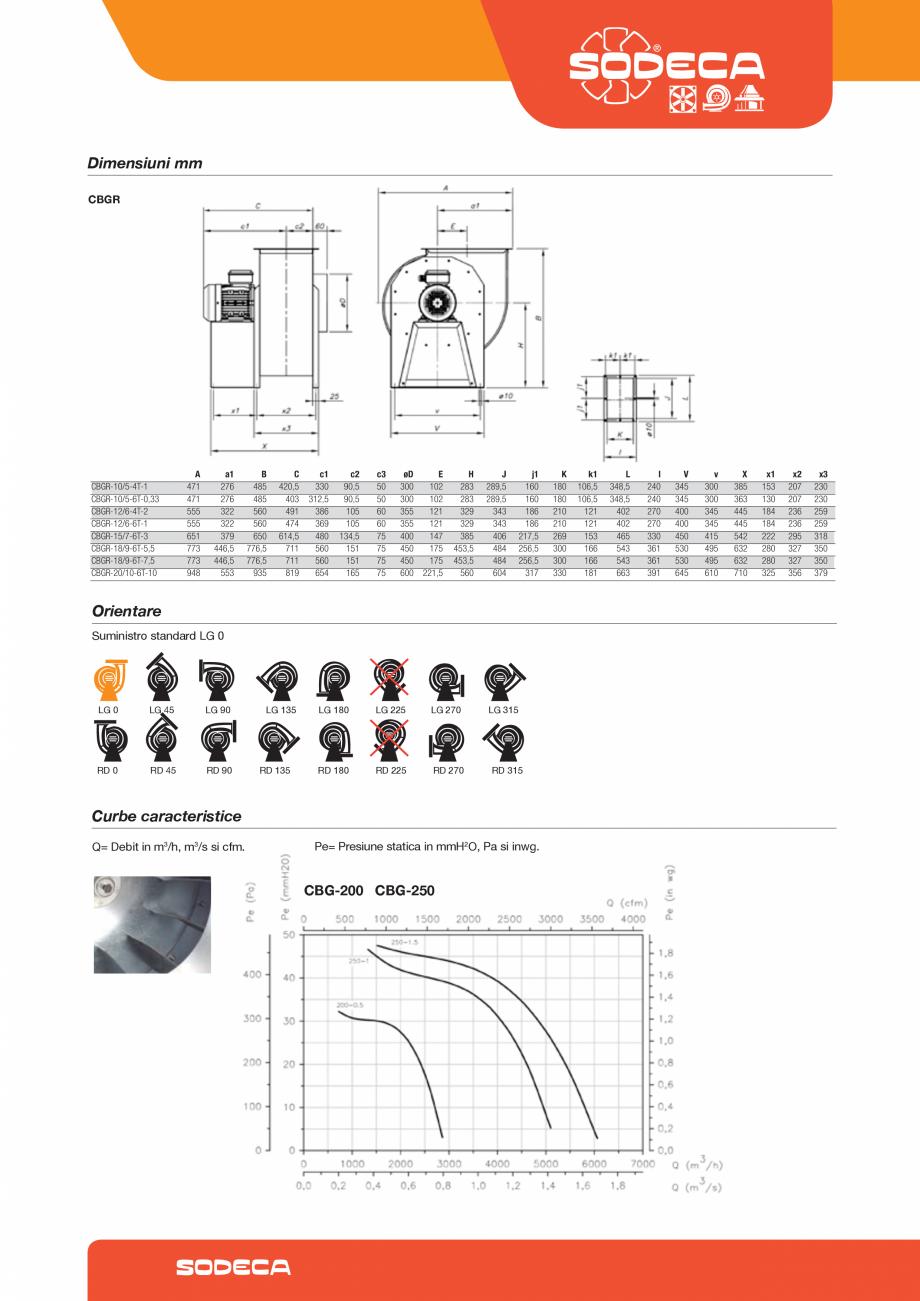 Pagina 3 - Ventilator centrifugal pentru hota SODECA CBG Fisa tehnica Romana 0-4T-7.5 22/11...
