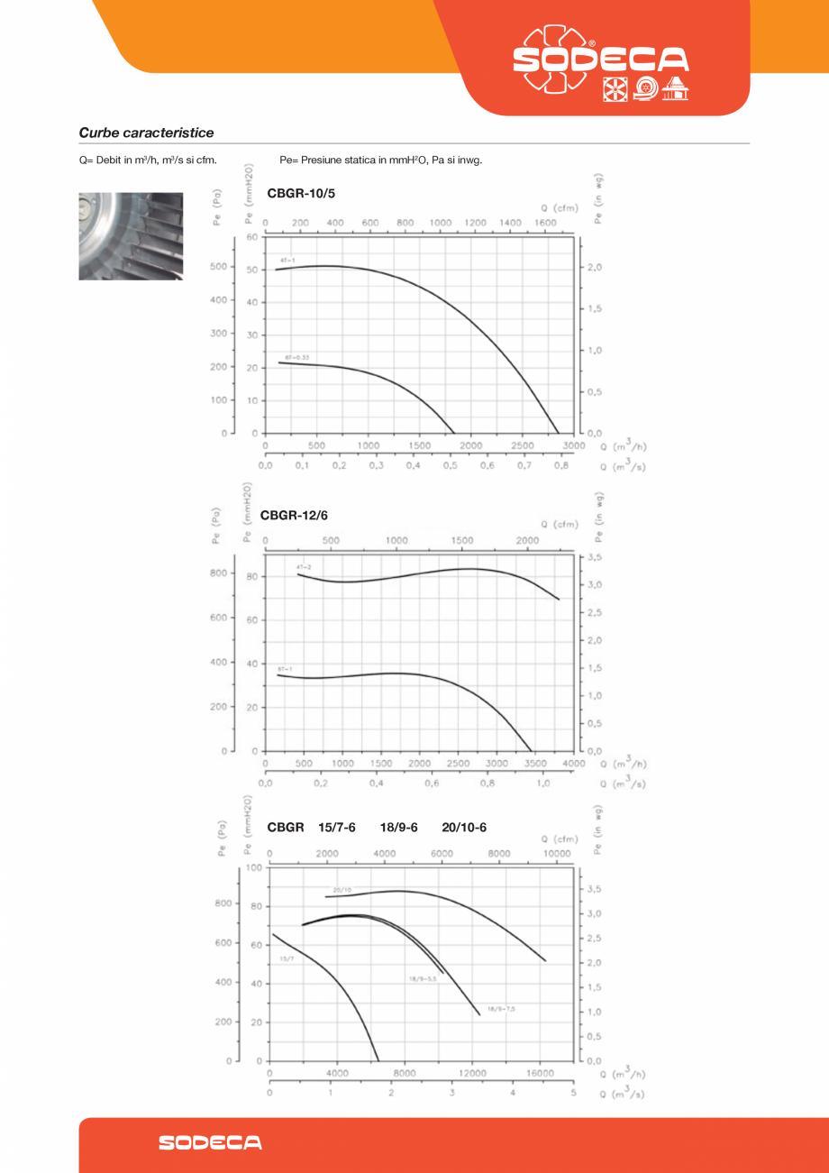 Pagina 5 - Ventilator centrifugal pentru hota SODECA CBG Fisa tehnica Romana 5270245137,5 -202,...