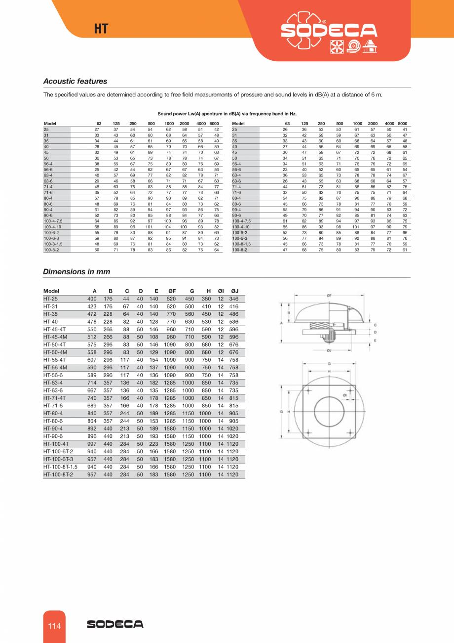 Pagina 3 - Ventilator axial de acoperis SODECA HT Fisa tehnica Engleza  1.69 4.40 3.10 1.79...